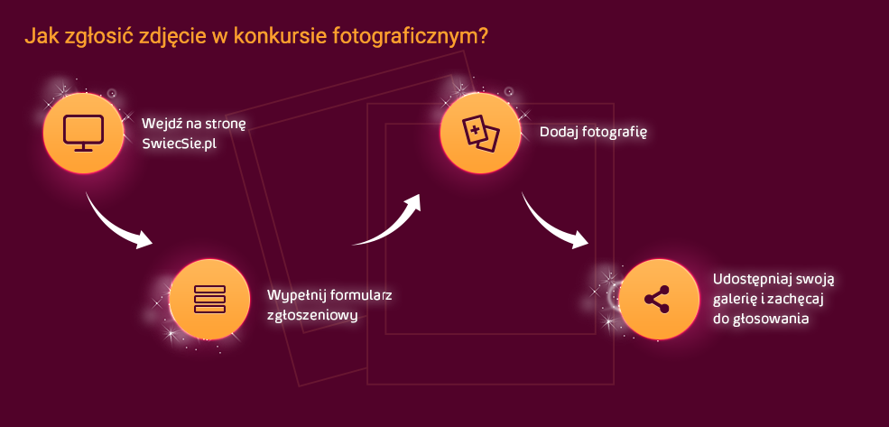 Jak zgłosić zdjęcie w Konkursie Fotograficznym?